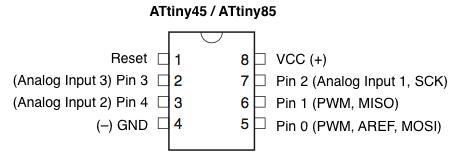 ATtiny45_85