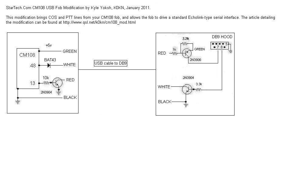 cm108_schematic