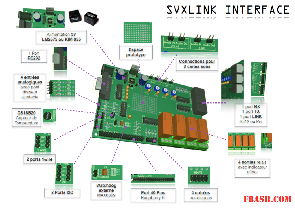 svxlink interface new