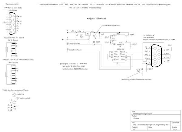 tait_interface